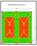 LED verlichting dubbele tennisbaan 300 Lux tennisveld volgens KNLTB NOC NSF NSVV_