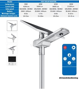 LED solar straatlantaarn armatuur Vocare Ledlight