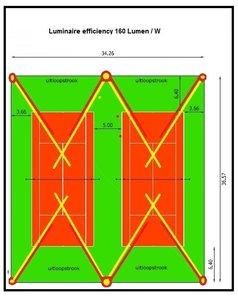 LED verlichting dubbele tennisbaan 300 Lux tennisveld volgens KNLTB NOC NSF NSVV