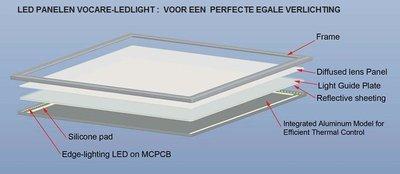 DIMBARE LED plafondlamp / paneelverlichting, 80 watt, 60x120cm - LED ...